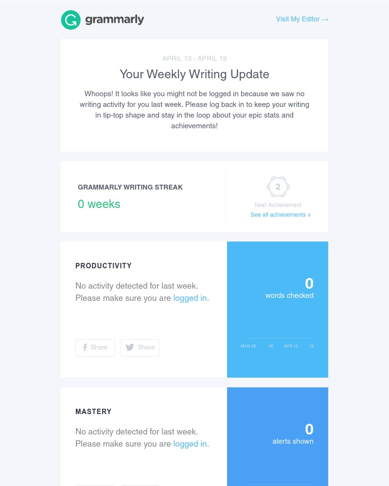 Screenshot of email from: info@send.grammarly.com