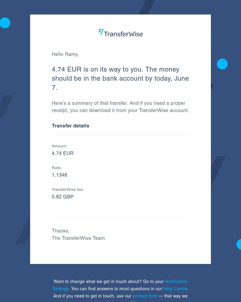 Screenshot of email from: TransferWise <info@transferwise.com>